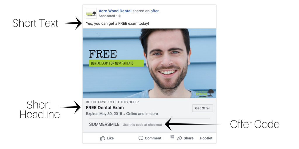 Facebook Ad. Add short text, a short headline, and easy-to-remember offer code.